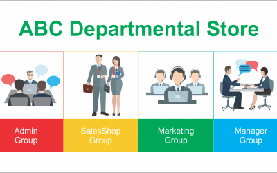 Online Inventory Management Software & User Groups