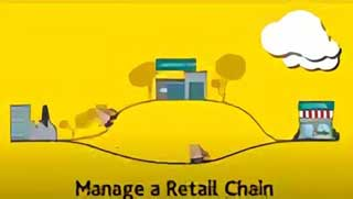 Manage stock transfers with multi store retail software
